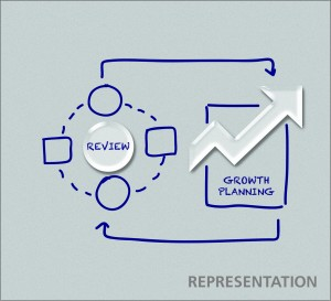 Review & Growth planning